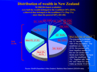 NZ among the most unequal countries -  CTU economist Bill Rosenberg does the numbers Archdiocese of Wellington